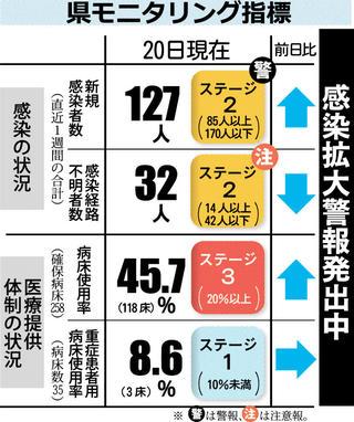 コロナ 感染 者 金沢 石川県/新型コロナウイルス感染症について