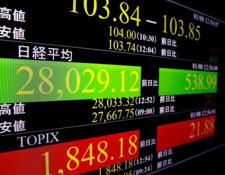 上げ幅が一時500円を超え、約30年5カ月ぶりに2万8000円台を回復した日経平均株価を示すモニター=8日午後、東京・東新橋